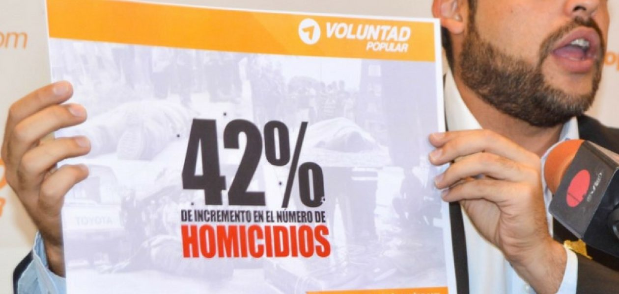 El 2016 culmina con 1226 asesinatos en Zulia