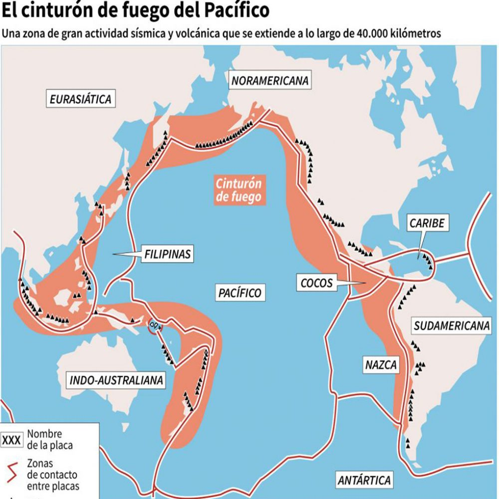Cinturón de Fuego del Pacífico, la razón de los sismos en el mundo