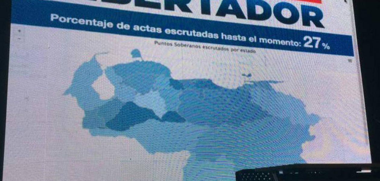 Resultados de la Consulta Popular en cada estado del país