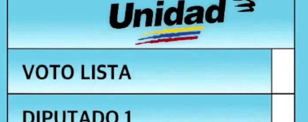 Validación de partidos no incluirá a la MUD en siete estados